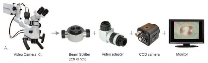 Documentation Accessories for Alltion Microscope part A